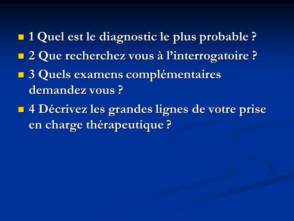 1 Quel est le diagnostic le plus probable ? 1 Quel est le diagnostic le plus probable ? 2 Que recherchez vous à linterrogatoire ? 2 Que recherchez vou