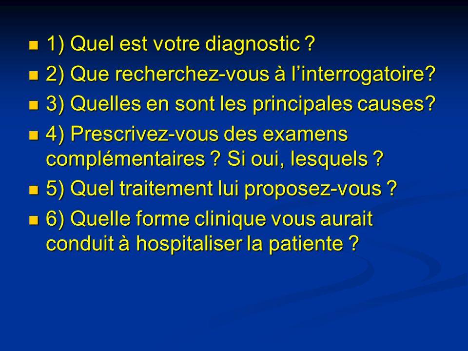 1) Quel est votre diagnostic ? 1) Quel est votre diagnostic ? 2) Que recherchez-vous à linterrogatoire? 2) Que recherchez-vous à linterrogatoire? 3) Q