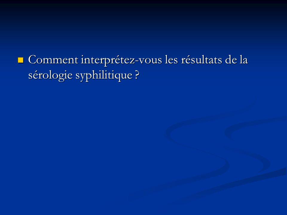 Comment interprétez-vous les résultats de la sérologie syphilitique ? Comment interprétez-vous les résultats de la sérologie syphilitique ?