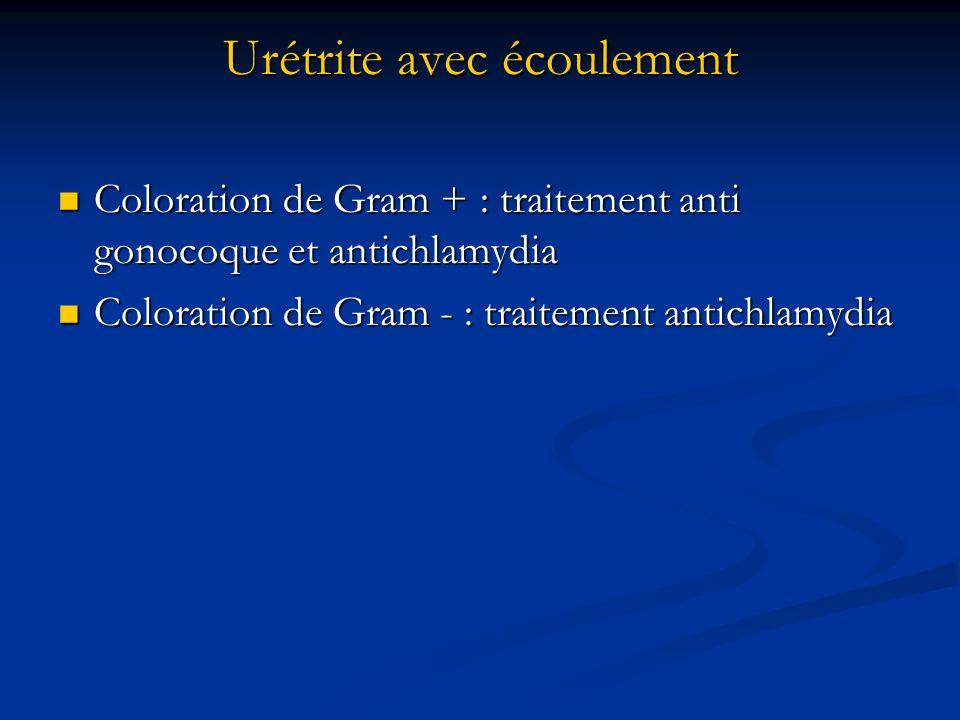 Urétrite avec écoulement Coloration de Gram + : traitement anti gonocoque et antichlamydia Coloration de Gram + : traitement anti gonocoque et antichl