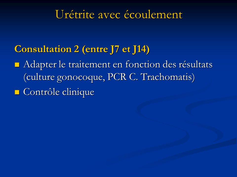 Urétrite avec écoulement Consultation 2 (entre J7 et J14) Adapter le traitement en fonction des résultats (culture gonocoque, PCR C. Trachomatis) Adap