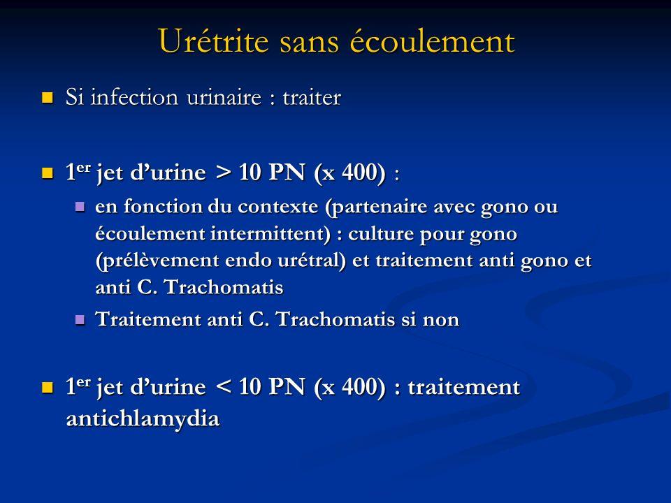 Urétrite sans écoulement Si infection urinaire : traiter Si infection urinaire : traiter 1 er jet durine > 10 PN (x 400) : 1 er jet durine > 10 PN (x