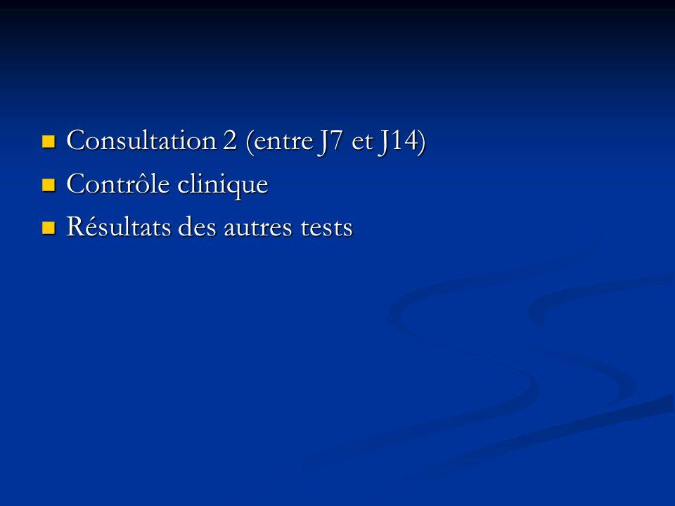 Consultation 2 (entre J7 et J14) Consultation 2 (entre J7 et J14) Contrôle clinique Contrôle clinique Résultats des autres tests Résultats des autres