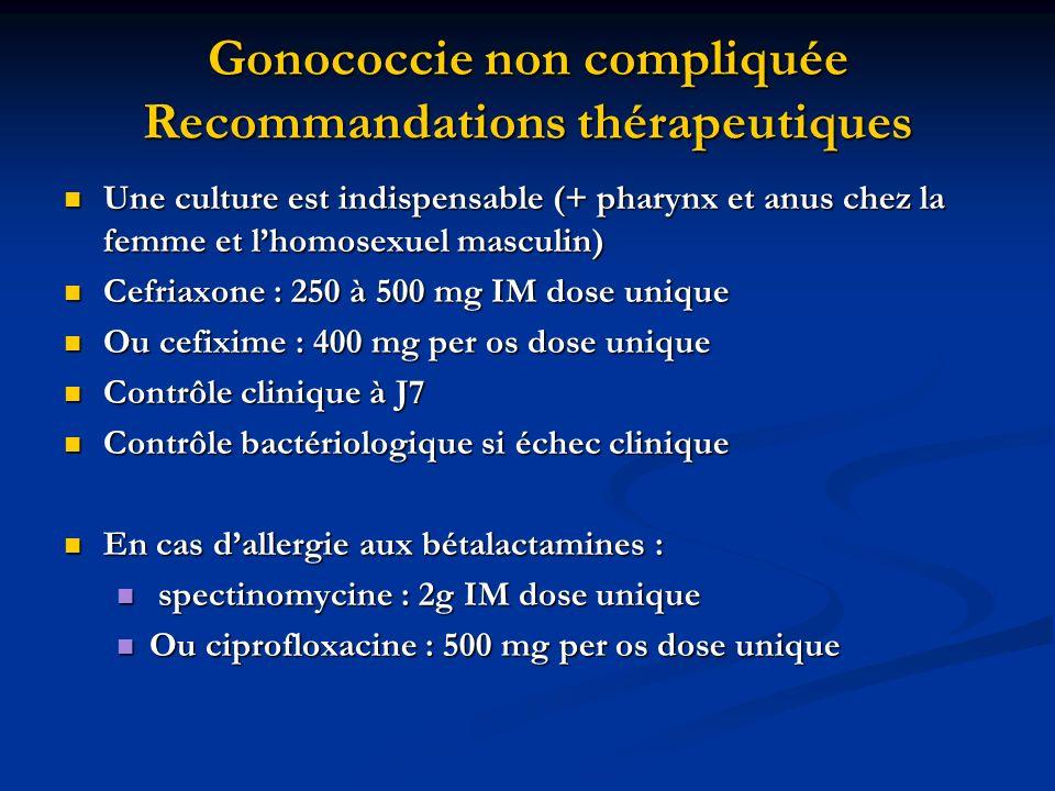 Gonococcie non compliquée Recommandations thérapeutiques Une culture est indispensable (+ pharynx et anus chez la femme et lhomosexuel masculin) Une c