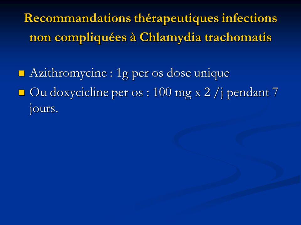 Recommandations thérapeutiques infections non compliquées à Chlamydia trachomatis Azithromycine : 1g per os dose unique Azithromycine : 1g per os dose