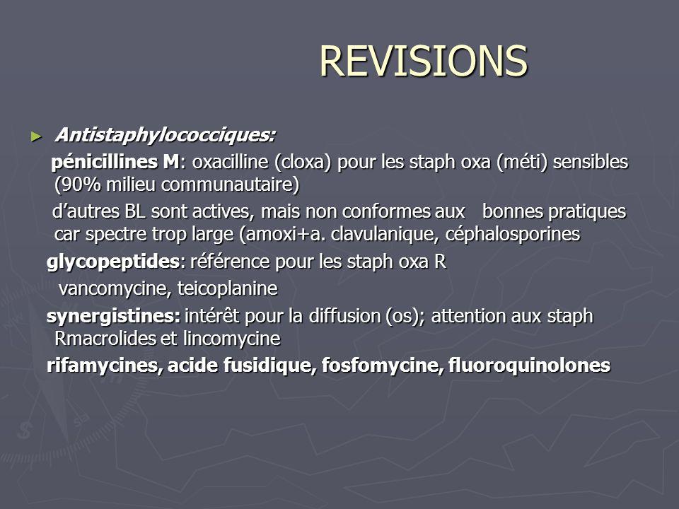 REVISIONS REVISIONS Antistaphylococciques: Antistaphylococciques: pénicillines M: oxacilline (cloxa) pour les staph oxa (méti) sensibles (90% milieu c