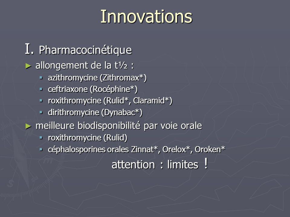 Innovations I. Pharmacocinétique allongement de la t½ : allongement de la t½ : azithromycine (Zithromax*) azithromycine (Zithromax*) ceftriaxone (Rocé
