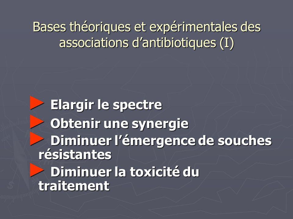 Bases théoriques et expérimentales des associations dantibiotiques (I) Elargir le spectre Elargir le spectre Obtenir une synergie Obtenir une synergie