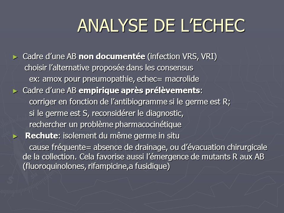 ANALYSE DE LECHEC ANALYSE DE LECHEC Cadre dune AB non documentée (infection VRS, VRI) Cadre dune AB non documentée (infection VRS, VRI) choisir lalter