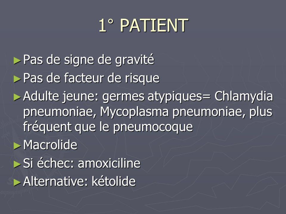 2° Patient Signes de gravité: hémodynamique non, respiratoire oui: gazométrie, O2 Signes de gravité: hémodynamique non, respiratoire oui: gazométrie, O2 Germes: pneumocoque, plus rarement atypiques (légionella!), mais aussi staphylocoques ou BGN: ECBC si possible Germes: pneumocoque, plus rarement atypiques (légionella!), mais aussi staphylocoques ou BGN: ECBC si possible Amoxicilline+acide clavulanique, et macrolide, per os Amoxicilline+acide clavulanique, et macrolide, per os