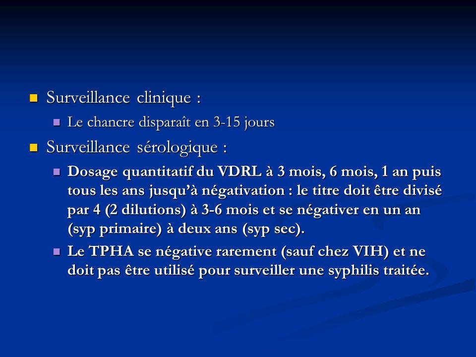 Surveillance clinique : Surveillance clinique : Le chancre disparaît en 3-15 jours Le chancre disparaît en 3-15 jours Surveillance sérologique : Surve