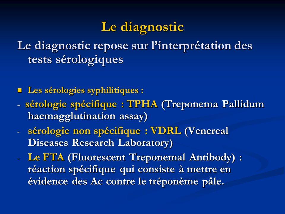 Le diagnostic Le diagnostic repose sur linterprétation des tests sérologiques Les sérologies syphilitiques : Les sérologies syphilitiques : - sérologi