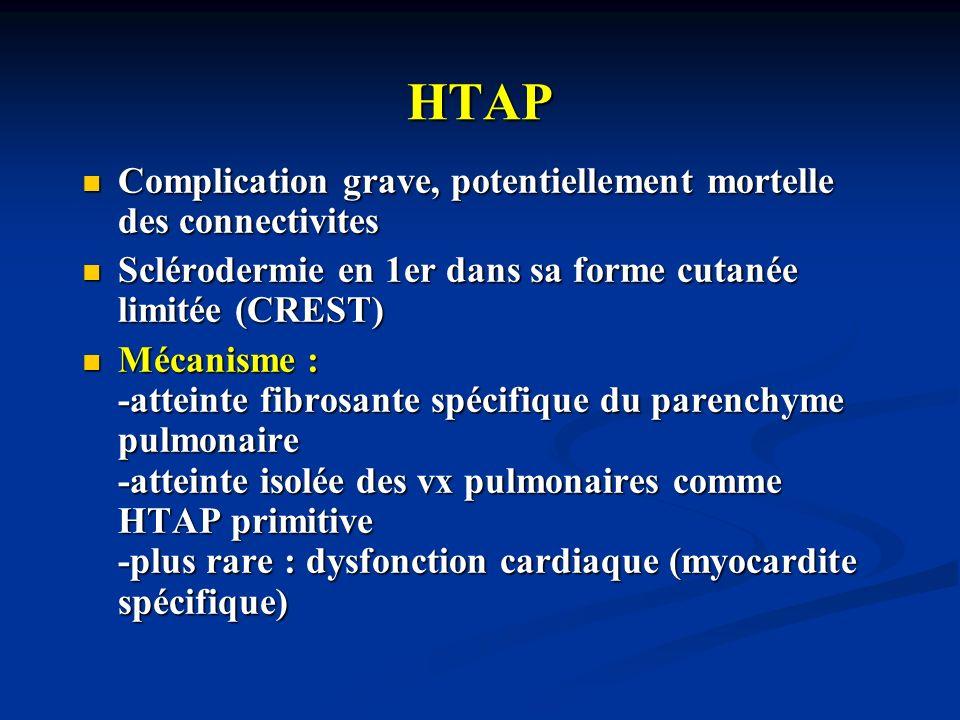 HTAP Complication grave, potentiellement mortelle des connectivites Complication grave, potentiellement mortelle des connectivites Sclérodermie en 1er