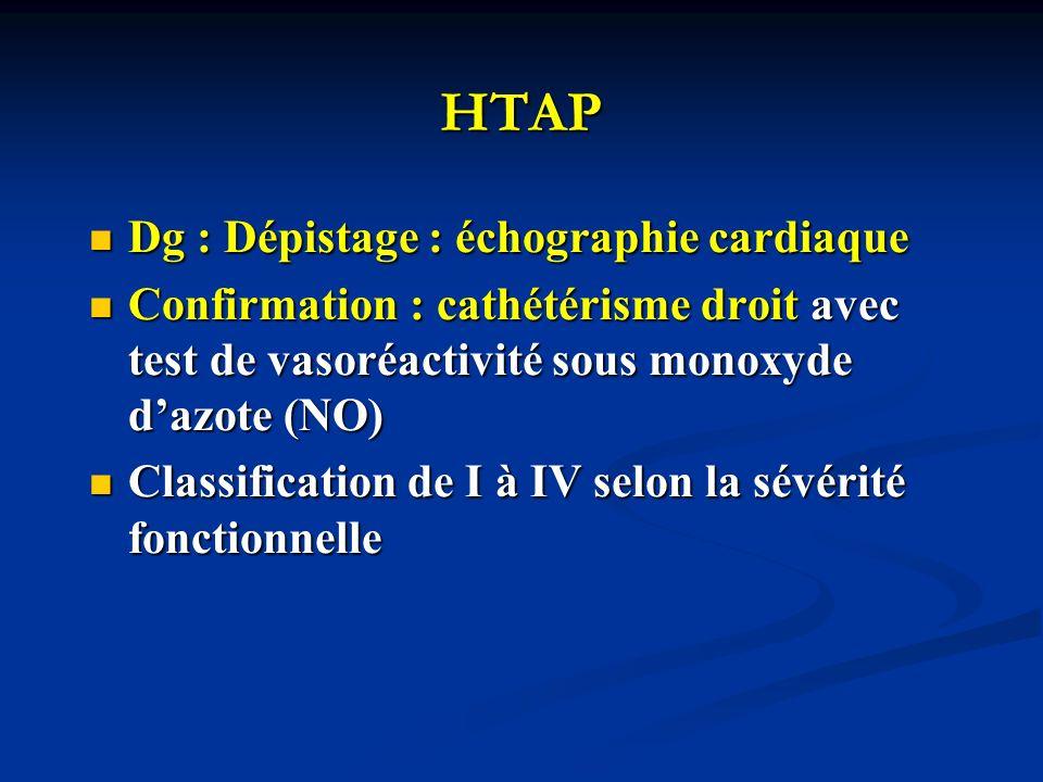 HTAP Dg : Dépistage : échographie cardiaque Dg : Dépistage : échographie cardiaque Confirmation : cathétérisme droit avec test de vasoréactivité sous