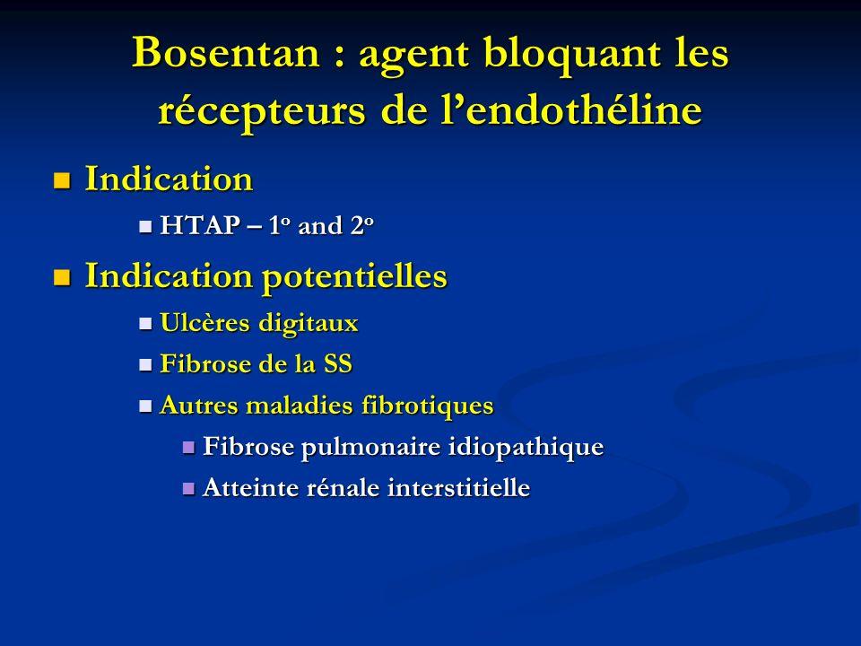 Bosentan : agent bloquant les récepteurs de lendothéline Indication Indication HTAP – 1 o and 2 o HTAP – 1 o and 2 o Indication potentielles Indicatio