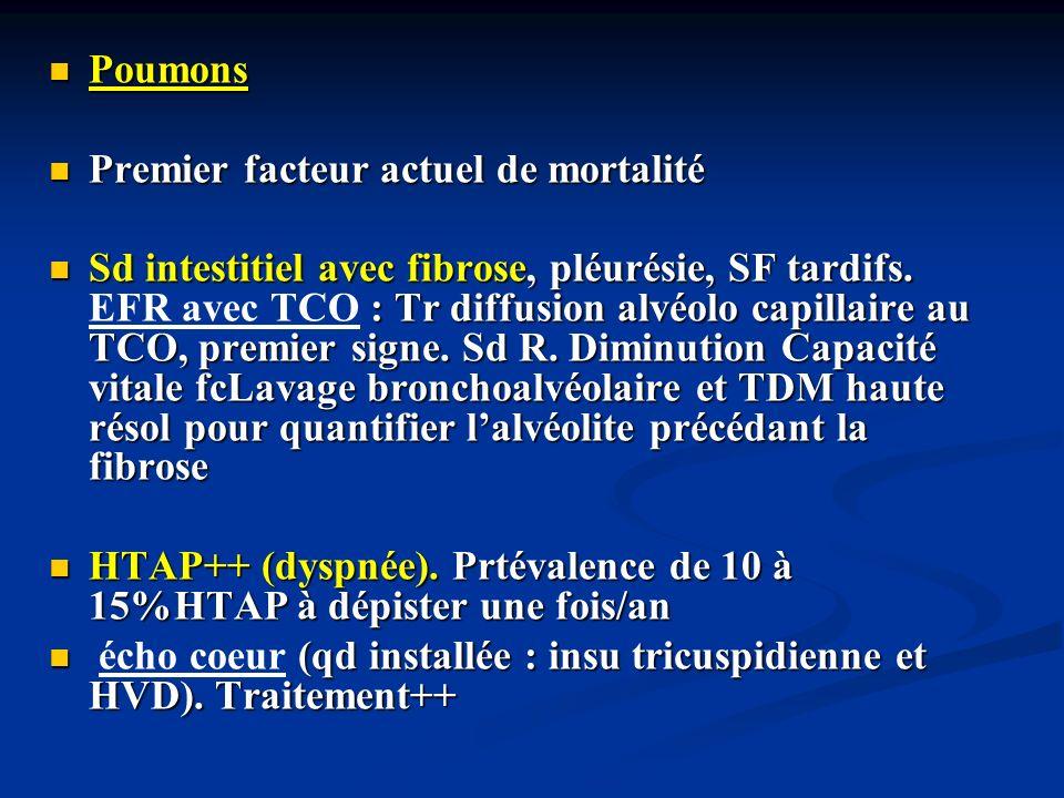 Poumons Poumons Premier facteur actuel de mortalité Premier facteur actuel de mortalité Sd intestitiel avec fibrose, pléurésie, SF tardifs. : Tr diffu