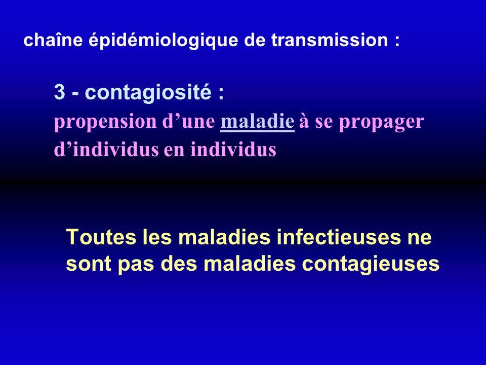 chaîne épidémiologique de transmission : 3 - contagiosité : propension dune maladie à se propagermaladie dindividus en individus Toutes les maladies i