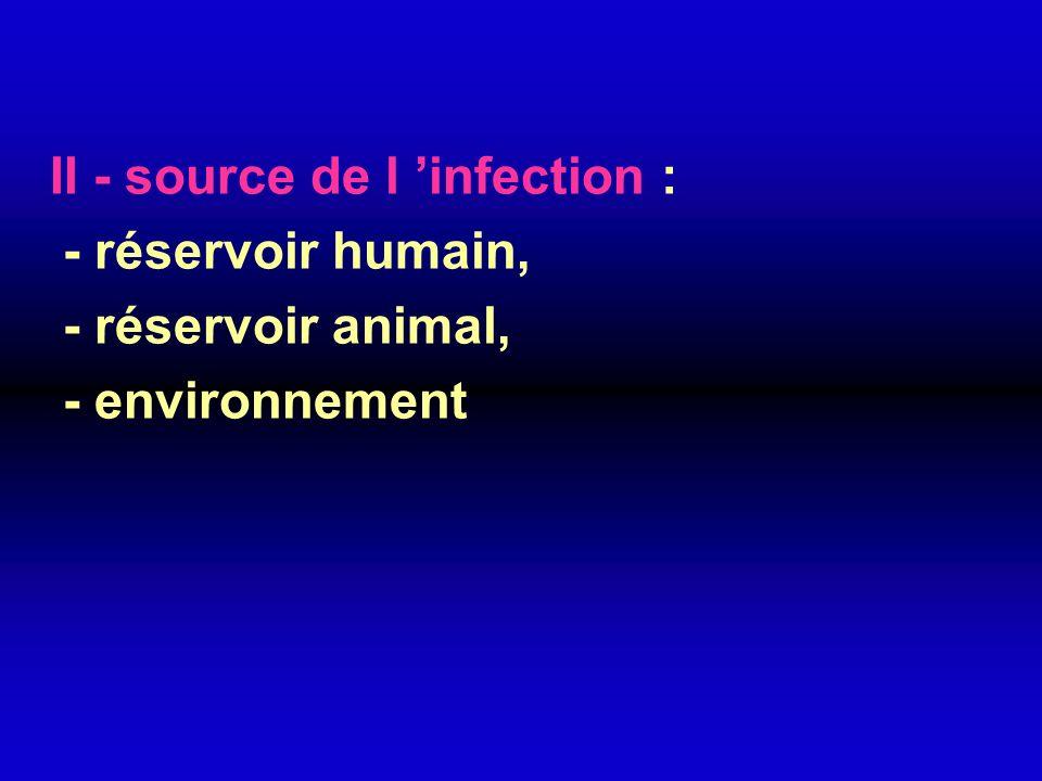 II - source de l infection : - réservoir humain, - réservoir animal, - environnement