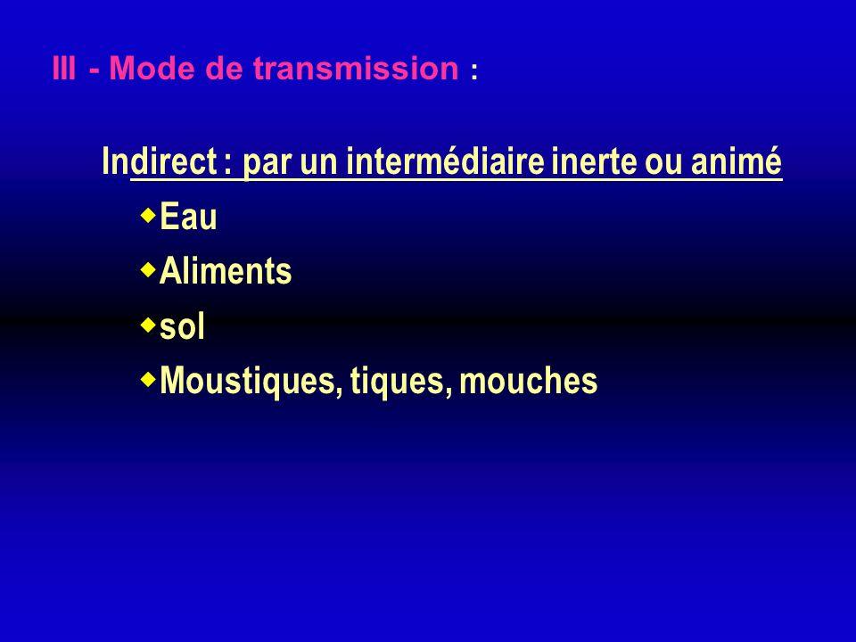 III - Mode de transmission : Indirect : par un intermédiaire inerte ou animé Eau Aliments sol Moustiques, tiques, mouches