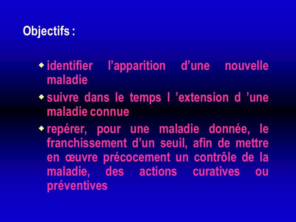 Objectifs : identifier lapparition dune nouvelle maladie suivre dans le temps l extension d une maladie connue repérer, pour une maladie donnée, le fr