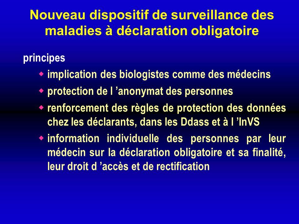 Nouveau dispositif de surveillance des maladies à déclaration obligatoire principes implication des biologistes comme des médecins protection de l ano