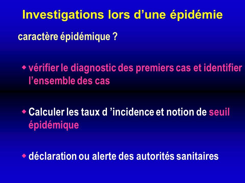 Investigations lors dune épidémie caractère épidémique ? vérifier le diagnostic des premiers cas et identifier lensemble des cas Calculer les taux d i