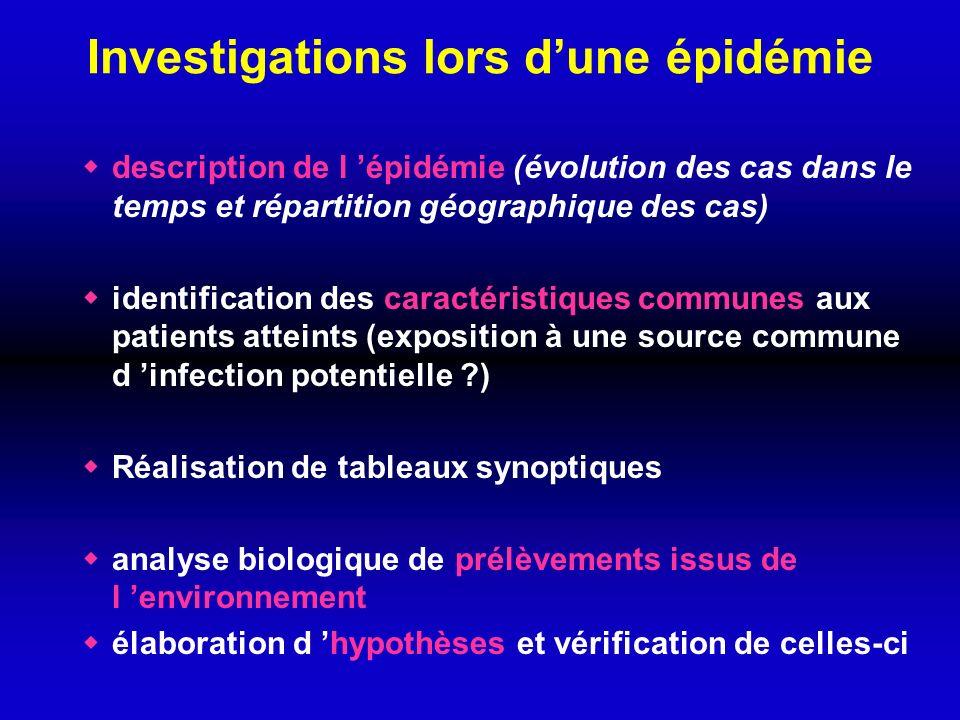 Investigations lors dune épidémie description de l épidémie (évolution des cas dans le temps et répartition géographique des cas) identification des c