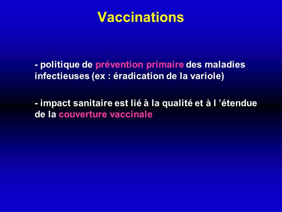 Vaccinations - politique de prévention primaire des maladies infectieuses (ex : éradication de la variole) - impact sanitaire est lié à la qualité et