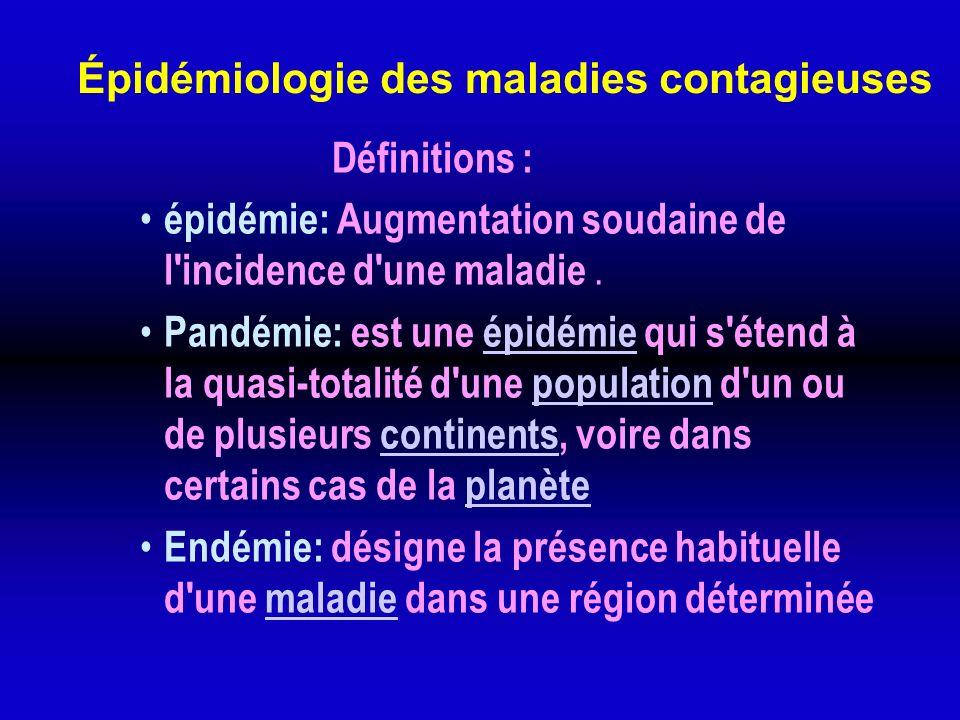 Épidémiologie des maladies contagieuses Définitions : épidémie: Augmentation soudaine de l'incidence d'une maladie. Pandémie: est une épidémie qui s'é