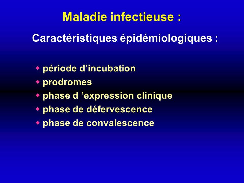 Maladie infectieuse : Caractéristiques épidémiologiques : période dincubation prodromes phase d expression clinique phase de défervescence phase de co