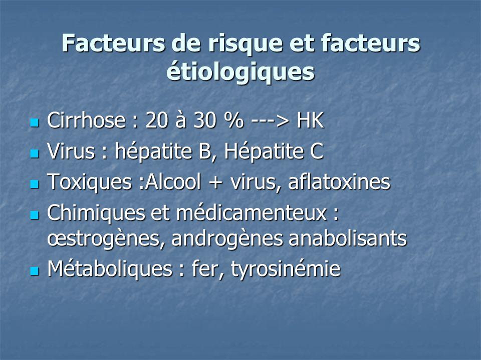 Facteurs de risque et facteurs étiologiques Cirrhose : 20 à 30 % ---> HK Cirrhose : 20 à 30 % ---> HK Virus : hépatite B, Hépatite C Virus : hépatite
