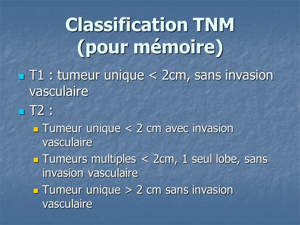 Classification TNM (pour mémoire) T1 : tumeur unique < 2cm, sans invasion vasculaire T1 : tumeur unique < 2cm, sans invasion vasculaire T2 : T2 : Tume