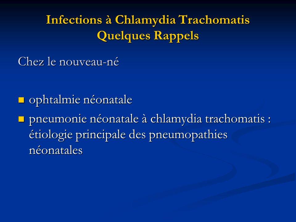 Infections à Chlamydia Trachomatis Quelques Rappels Chez le nouveau-né ophtalmie néonatale ophtalmie néonatale pneumonie néonatale à chlamydia trachom