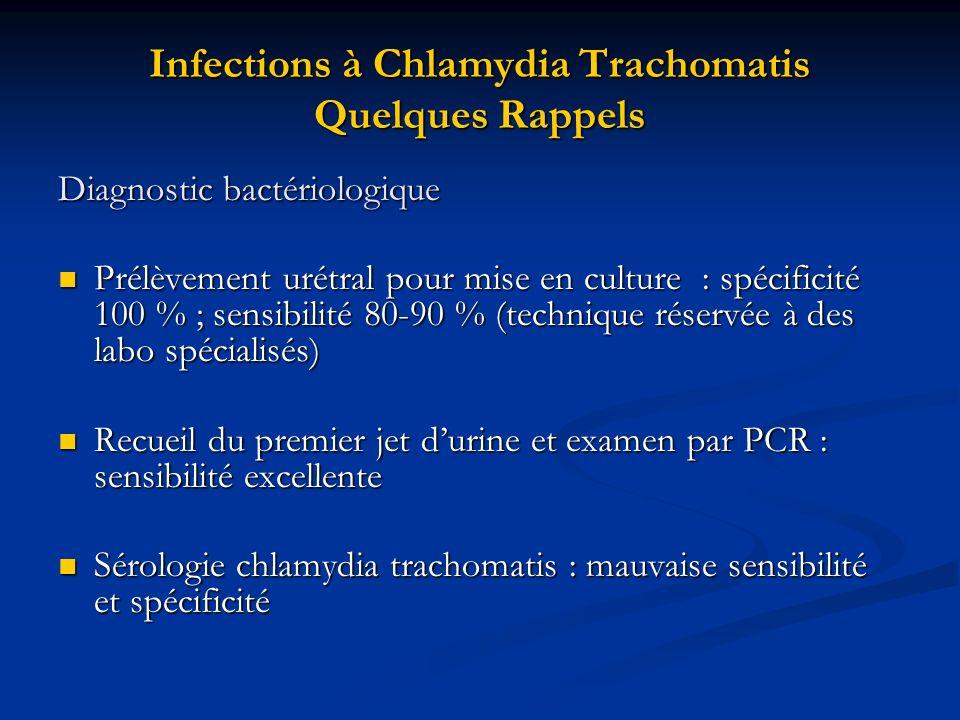 Infections à Chlamydia Trachomatis Quelques Rappels Diagnostic bactériologique Prélèvement urétral pour mise en culture : spécificité 100 % ; sensibil