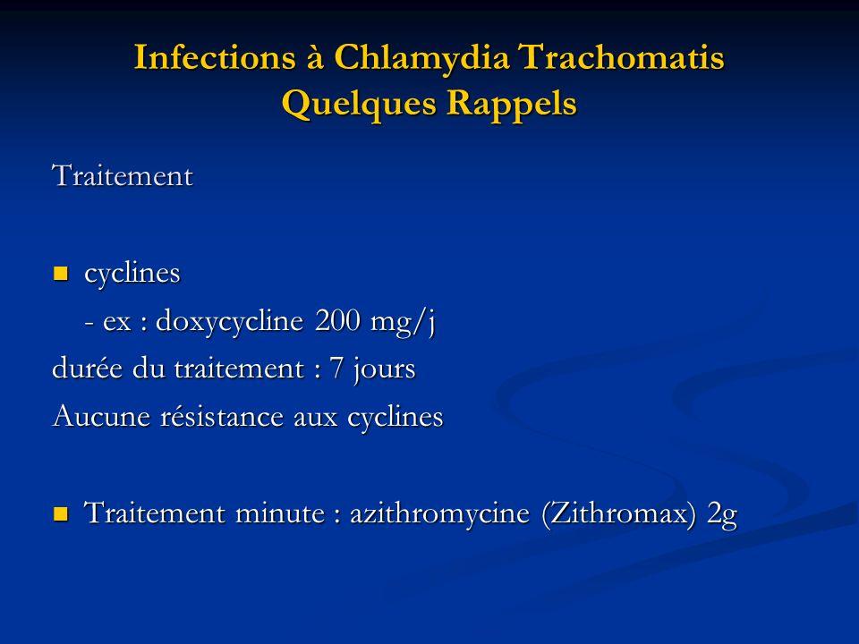 Infections à Chlamydia Trachomatis Quelques Rappels Traitement cyclines cyclines - ex : doxycycline 200 mg/j durée du traitement : 7 jours Aucune rési