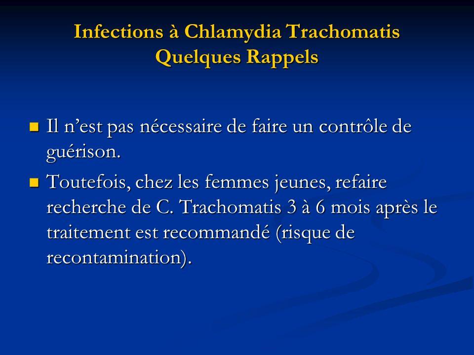 Infections à Chlamydia Trachomatis Quelques Rappels Il nest pas nécessaire de faire un contrôle de guérison. Il nest pas nécessaire de faire un contrô
