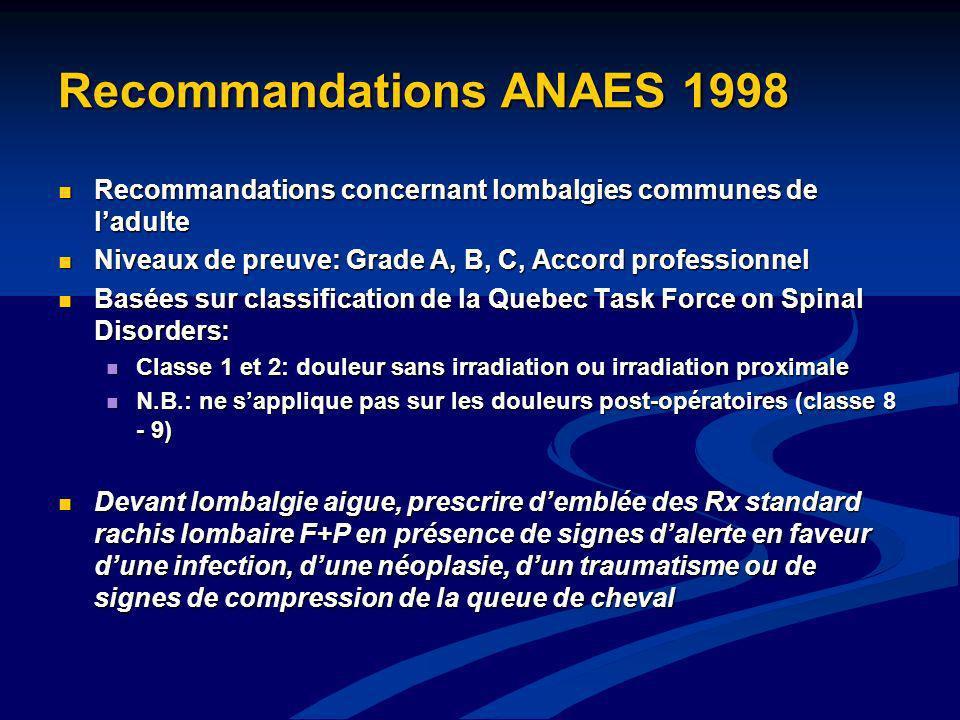 Recommandations ANAES 1998 Recommandations concernant lombalgies communes de ladulte Recommandations concernant lombalgies communes de ladulte Niveaux