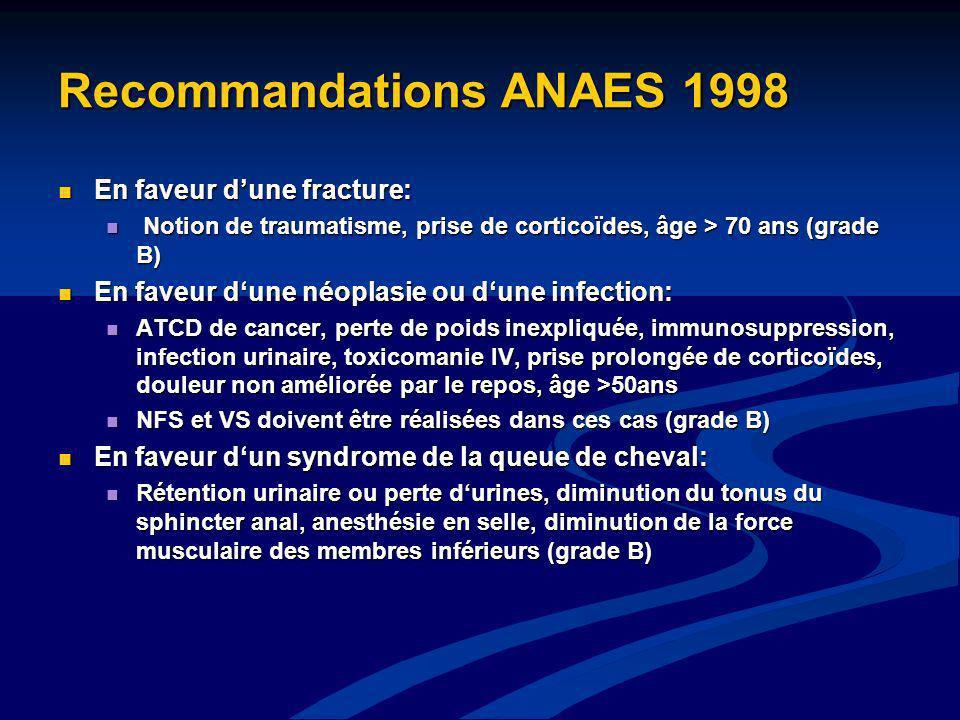Recommandations ANAES 1998 En faveur dune fracture: En faveur dune fracture: Notion de traumatisme, prise de corticoïdes, âge > 70 ans (grade B) Notio