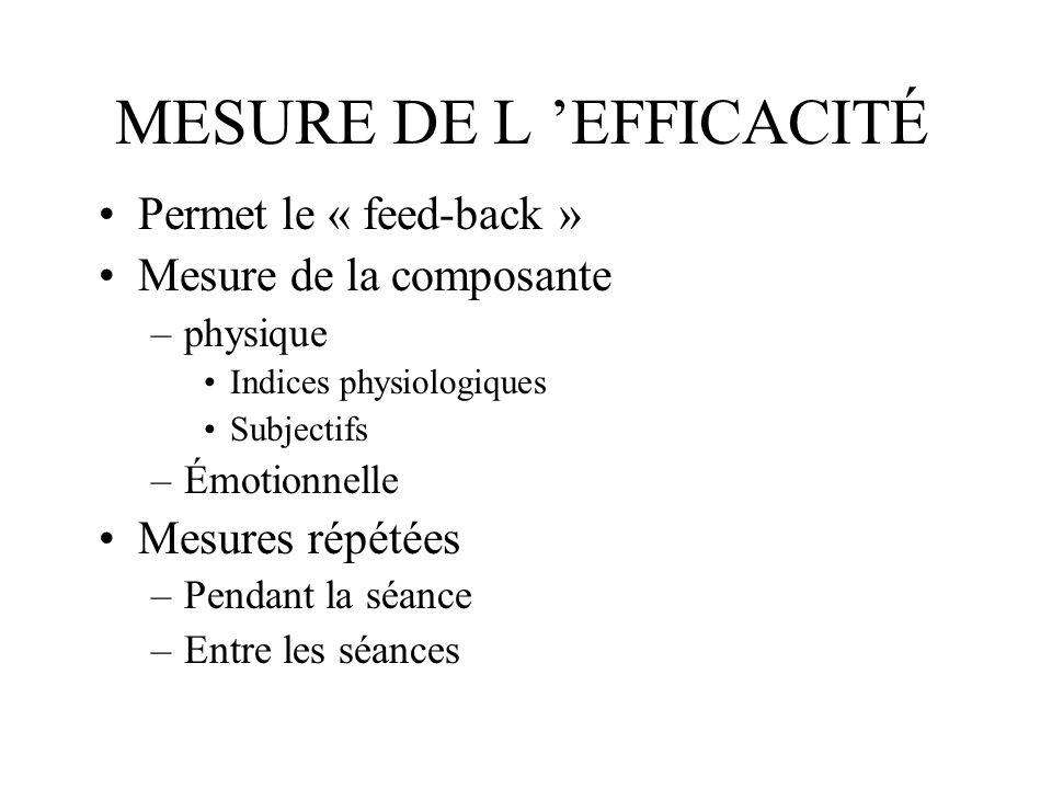 MESURE DE L EFFICACITÉ Permet le « feed-back » Mesure de la composante –physique Indices physiologiques Subjectifs –Émotionnelle Mesures répétées –Pen