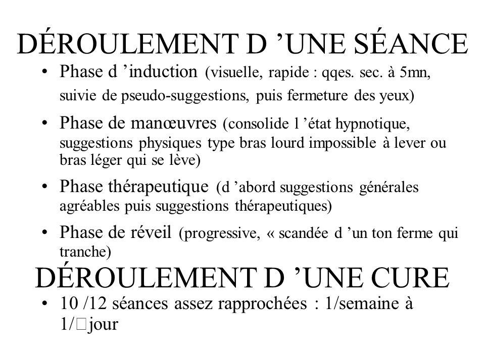 DÉROULEMENT D UNE SÉANCE Phase d induction (visuelle, rapide : qqes. sec. à 5mn, suivie de pseudo-suggestions, puis fermeture des yeux) Phase de manœu