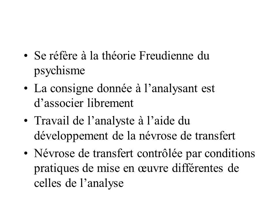 Se réfère à la théorie Freudienne du psychisme La consigne donnée à lanalysant est dassocier librement Travail de lanalyste à laide du développement d