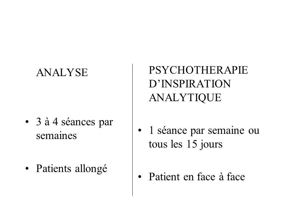 ANALYSE 3 à 4 séances par semaines Patients allongé PSYCHOTHERAPIE DINSPIRATION ANALYTIQUE 1 séance par semaine ou tous les 15 jours Patient en face à