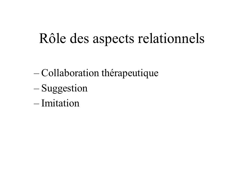 Style collaboratif Expliquer, comprendre Auto - observation (quotidienne, écrite, quantifiée).