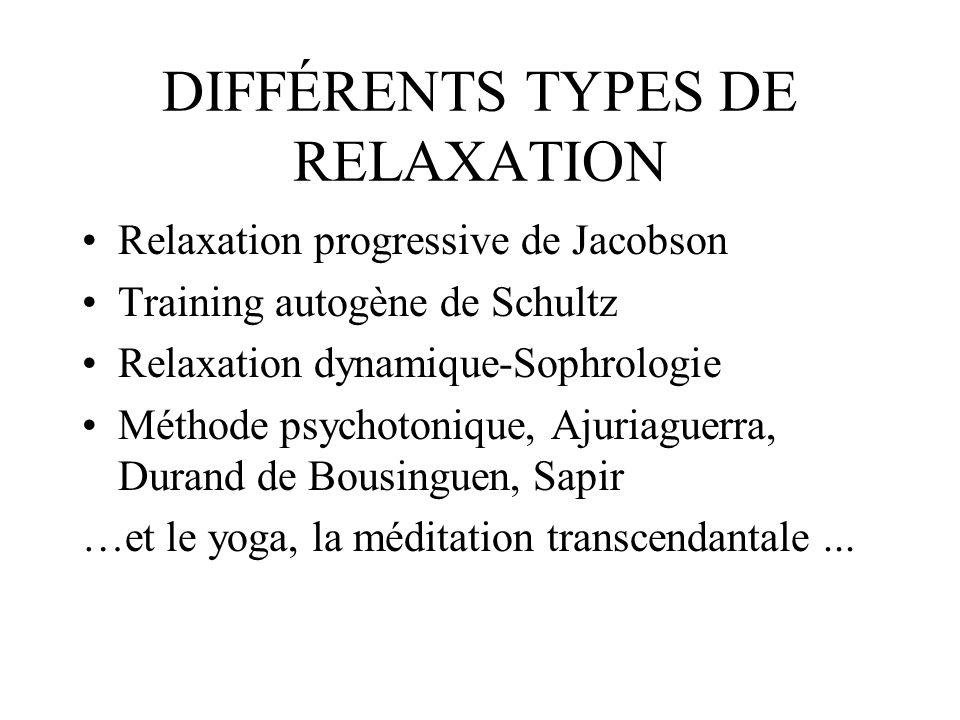 DIFFÉRENTS TYPES DE RELAXATION Relaxation progressive de Jacobson Training autogène de Schultz Relaxation dynamique-Sophrologie Méthode psychotonique,