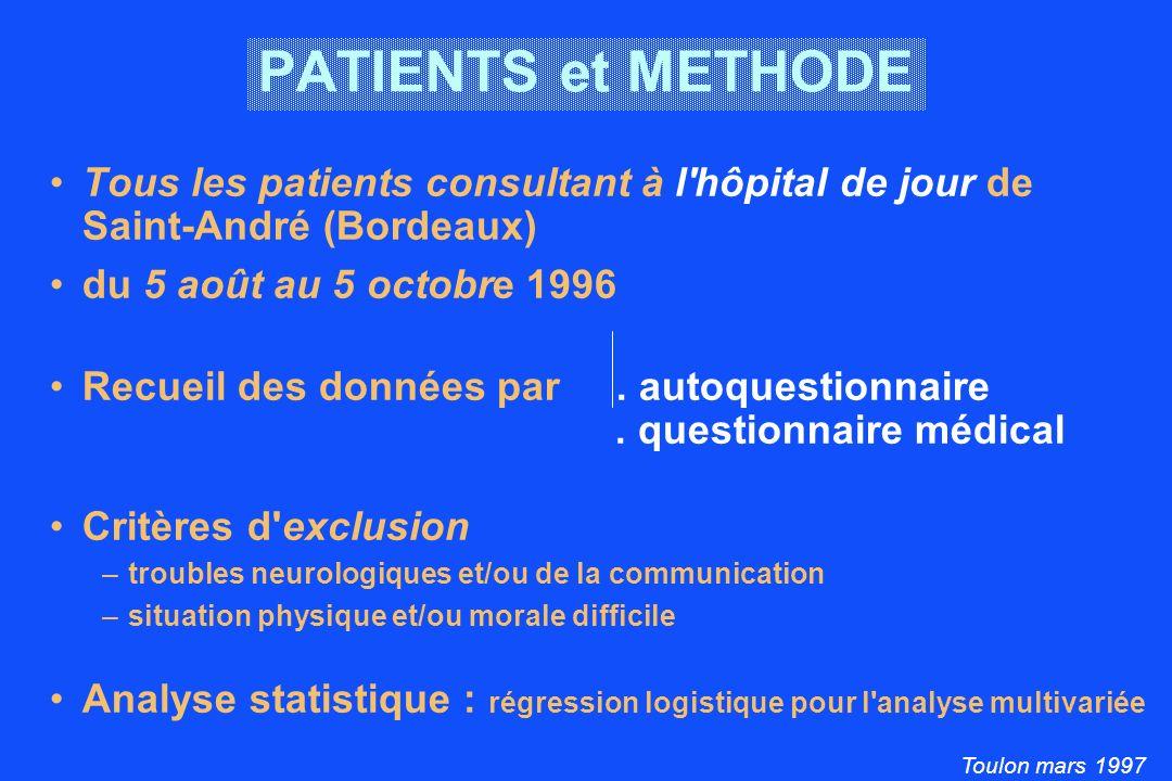Toulon mars 1997 PATIENTS et METHODE Tous les patients consultant à l hôpital de jour de Saint-André (Bordeaux) du 5 août au 5 octobre 1996 Recueil des données par.