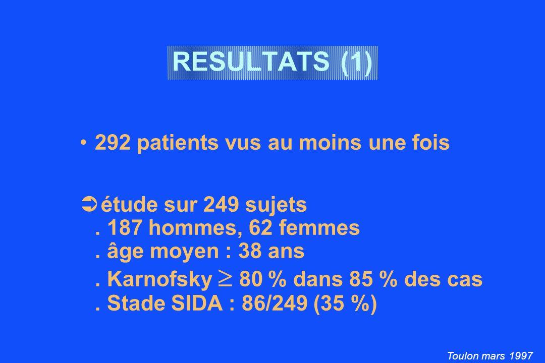 Toulon mars 1997 RESULTATS (1) 292 patients vus au moins une fois étude sur 249 sujets.