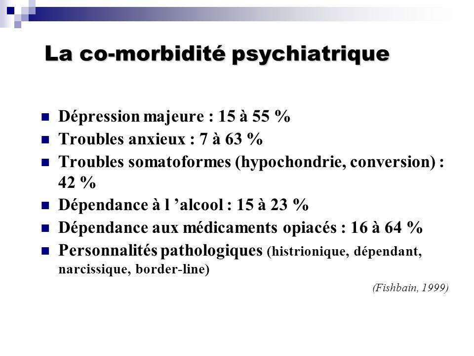 La co-morbidité psychiatrique Dépression majeure : 15 à 55 % Troubles anxieux : 7 à 63 % Troubles somatoformes (hypochondrie, conversion) : 42 % Dépen