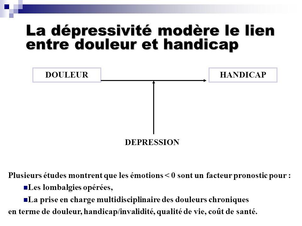 La dépressivité modère le lien entre douleur et handicap DOULEURHANDICAP DEPRESSION Plusieurs études montrent que les émotions < 0 sont un facteur pro