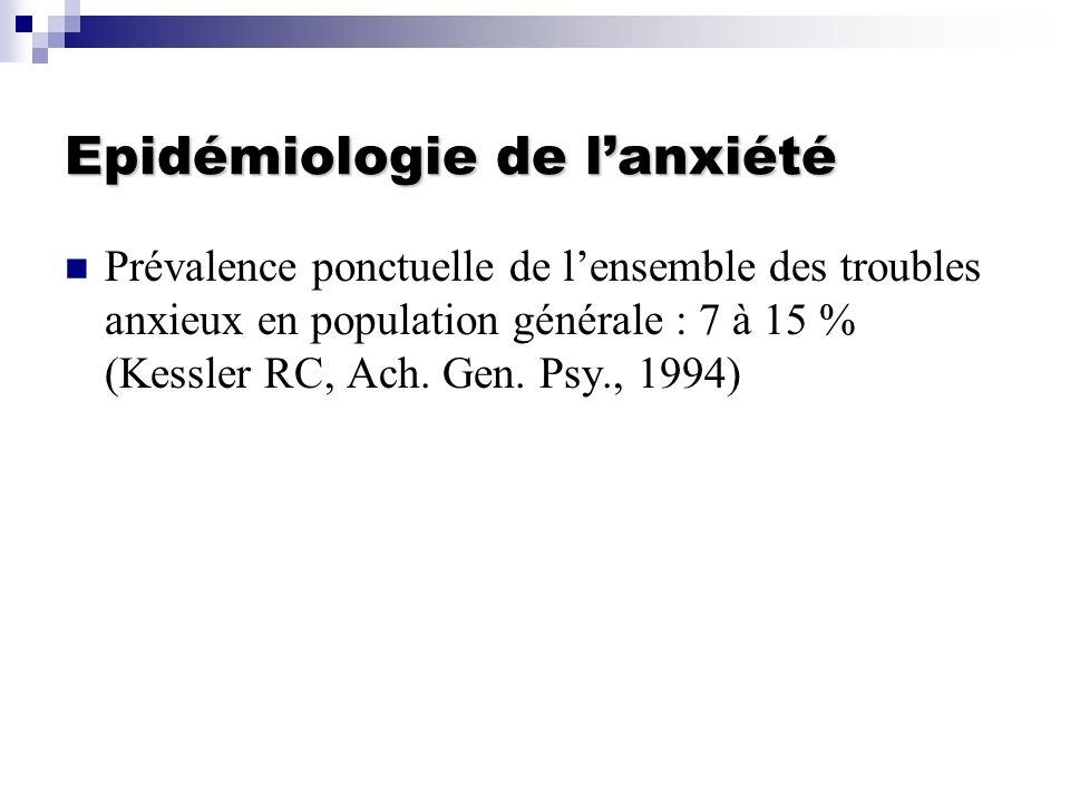 Epidémiologie de lanxiété Prévalence ponctuelle de lensemble des troubles anxieux en population générale : 7 à 15 % (Kessler RC, Ach. Gen. Psy., 1994)