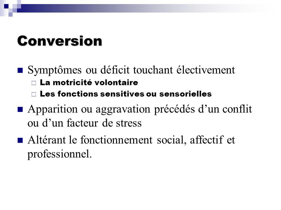 Conversion Symptômes ou déficit touchant électivement La motricité volontaire Les fonctions sensitives ou sensorielles Apparition ou aggravation précé